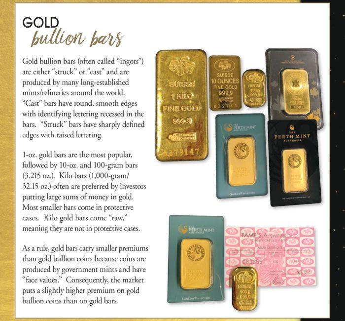 CMI Gold & Silver  